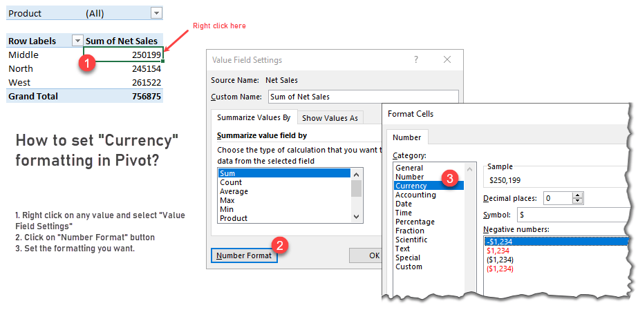 How to currency format pivot table values