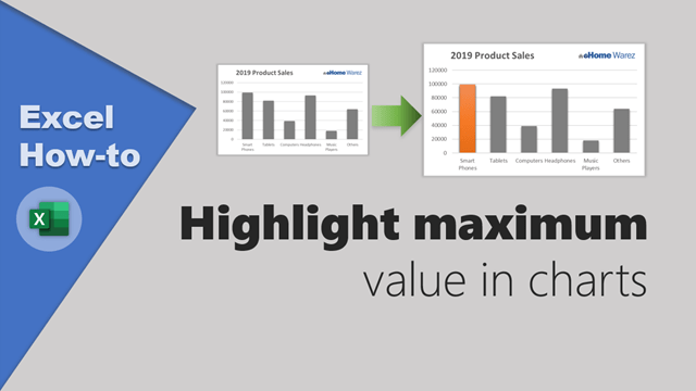 highlight maximum value in Excel charts