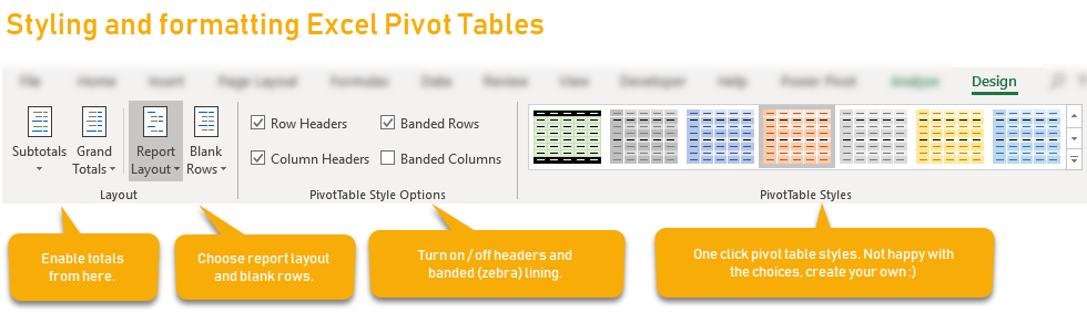 Pivot table design options