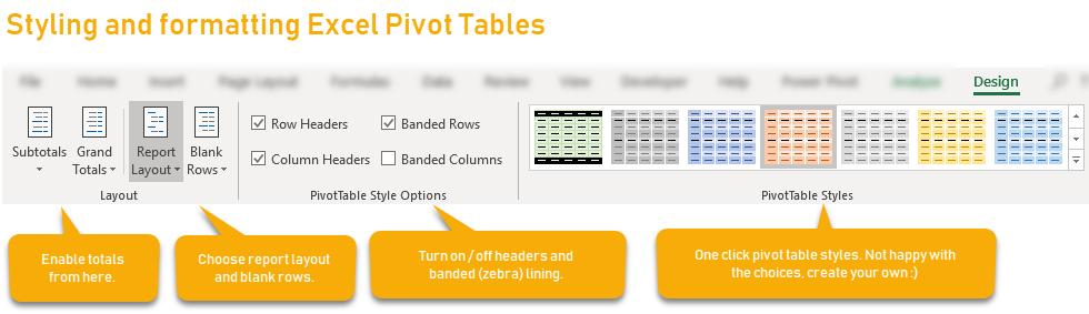 Pivot table design options