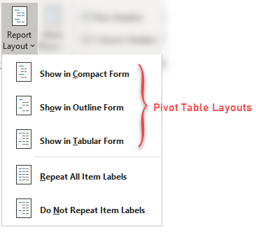 Pivot Table layout options