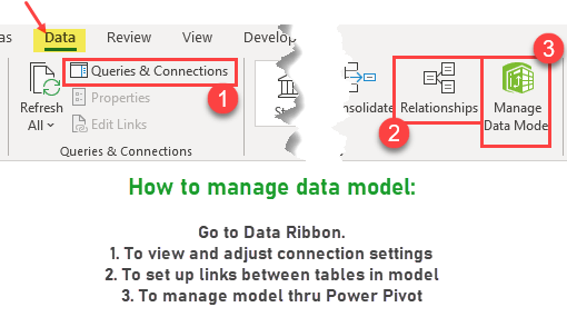 How to manage Data model in Excel - various options