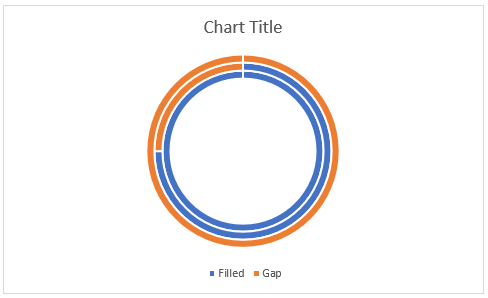 step1: Stamina wheel chart in Excel - make donut chart from data