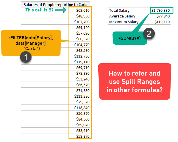 how to use spill ranges in other formulas - Excel illustration