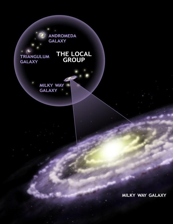 Chandra :: Resources :: Milky Way Galaxy
