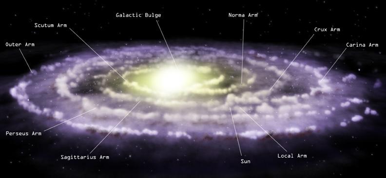 Ilustración de artista de la Vía Láctea