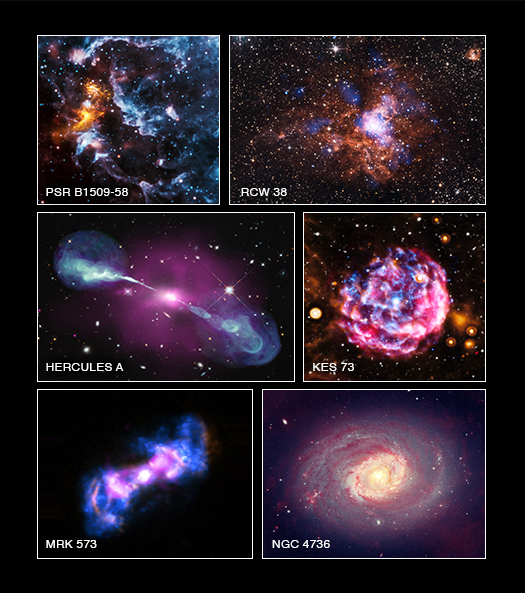 Normal Galaxies Starburst Galaxies ChandraBlog Fresh