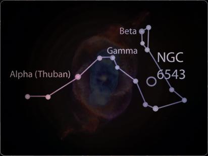Chandra Constellations Wonders Within