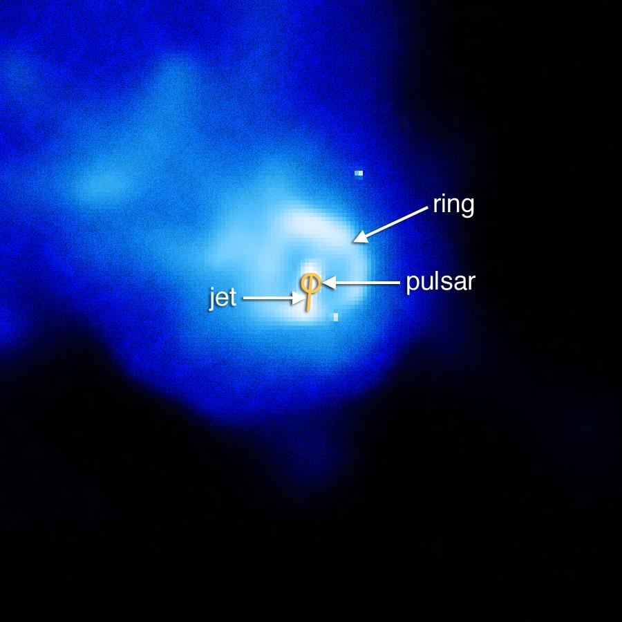 La imagen de Chandra revela una pequeña estructura circular (o anillo) rodeando el púlsar y una estructura con forma de chorro apuntando más o menos en dirección arriba-abajo que pasa a través del púlsar. No queda claro si la nítida emisión larga de color rosa observada en el óptico está relacionada con el púlsar ya que se han encontrado otros filamentos en IC 443 que no tienen relación con las estructuras que emiten rayos X del púlsar. El anillo puede estar mostrando una región donde un viento de alta velocidad de partículas, que fluye alejándose del púlsar, se se frena bruscamente. Otra alternativa es que el anillo represente un frente de ondas, parecido a un bum sónico, que va por delante del viento del púlsar. El chorro podría estar formado por partículas que están siendo disparadas desde el púlsar en un haz estrecho y a gran velocidad.