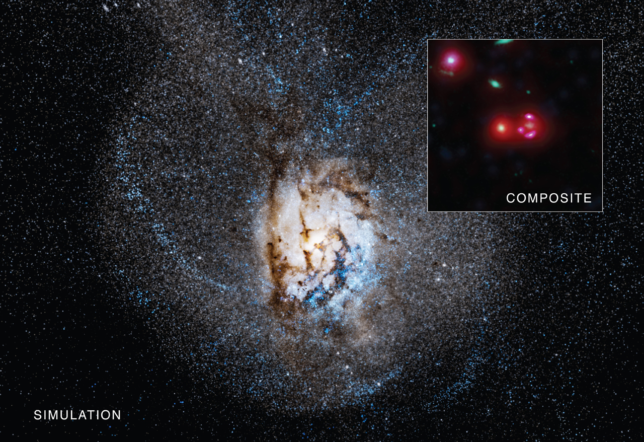 This graphic shows a frame from a computer simulation (main image) and astronomical data (inset) of a distant galaxy undergoing an extraordinary construction boom of star formation, as described in our press release. The galaxy, known as SPT0346-52, is 12.7 billion light years from Earth. This means that astronomers are observing it at a critical stage in the evolution of galaxies, about a billion years after the Big Bang.
