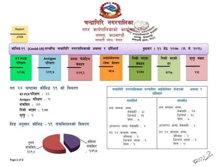 Chandragiri Corona Update 7