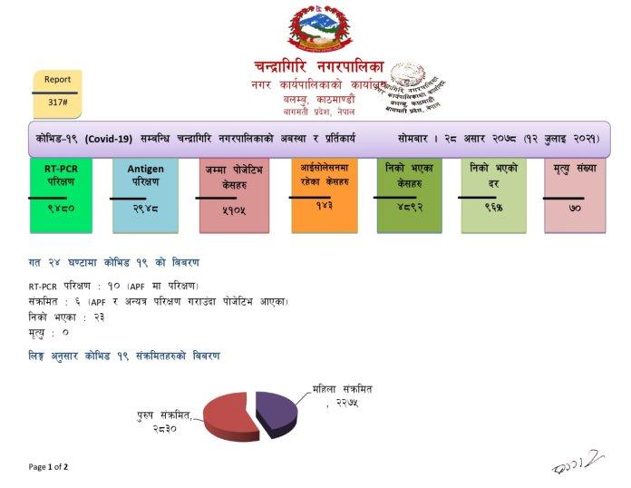 Chandragiri Corona Update 6