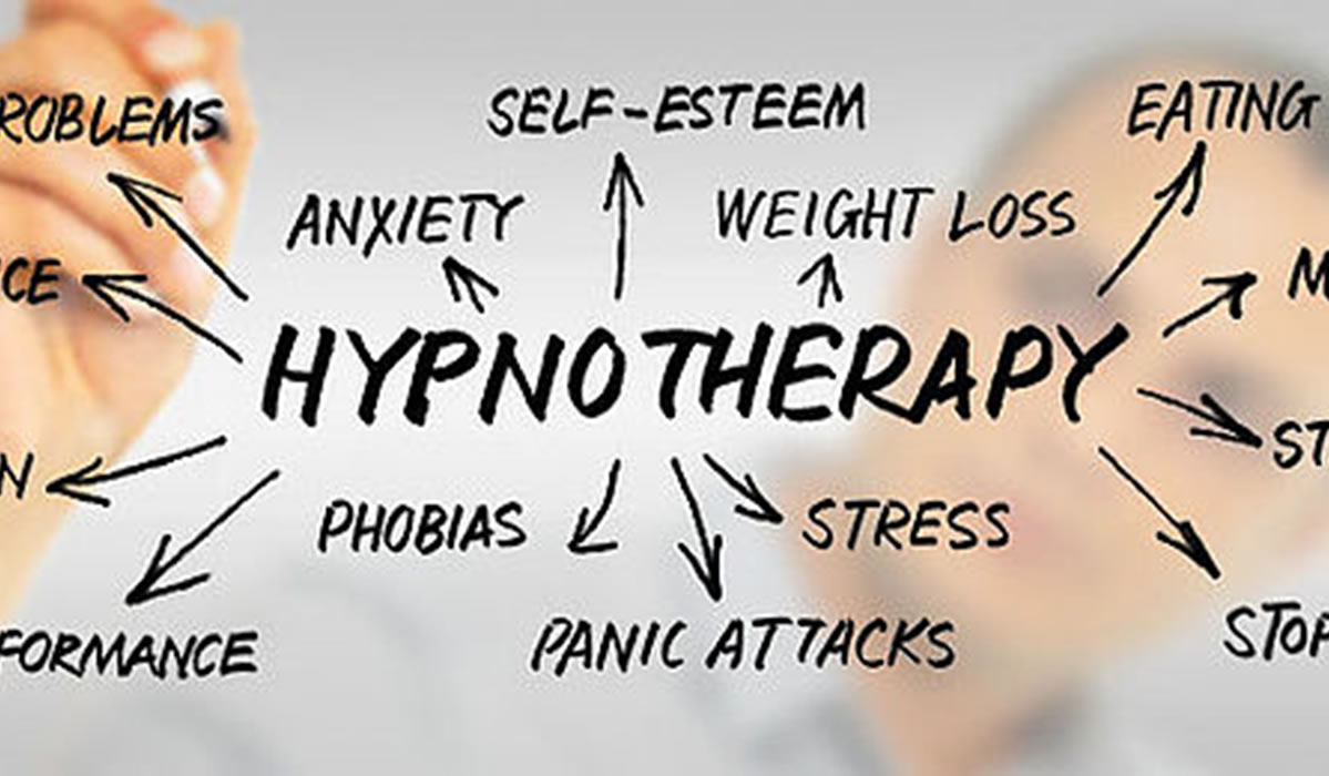 what is hypnotherapy and hypnosis