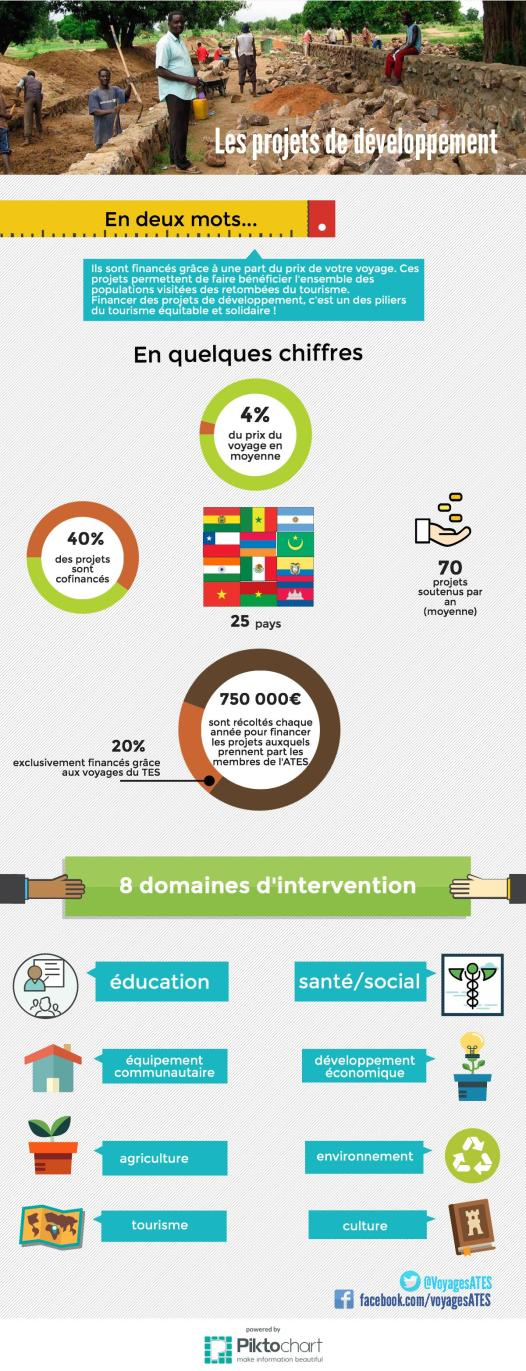 Infographie PDD OK