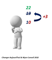 Multiplication deuxième étape