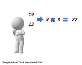 Multiplication - quatrième étape
