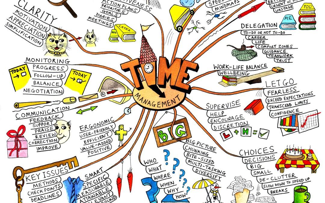 L'ère du Mindmapping