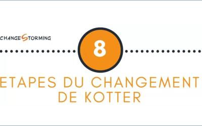 Les 8 étapes du Changement par Kotter