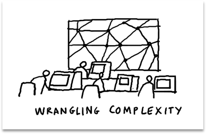 A slide entitled Wrangling Complexity, with stick figures working on computers to manage a network shown on a large screen.