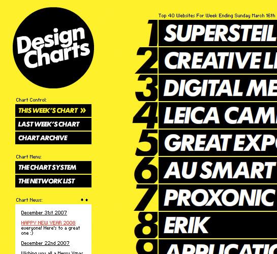 design_charts.jpg