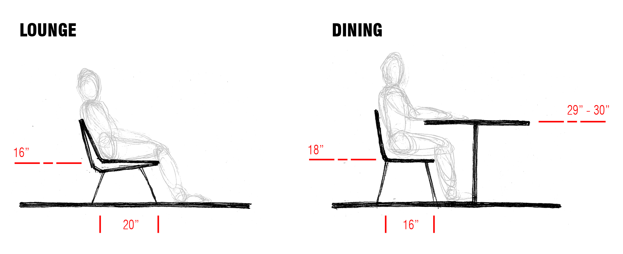 Dining Table Standard Dining Table Sizes