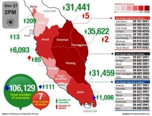 latest_2pm_flood_infographics_2712_500_384_100