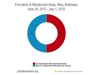 fires_MoratoriumAreas