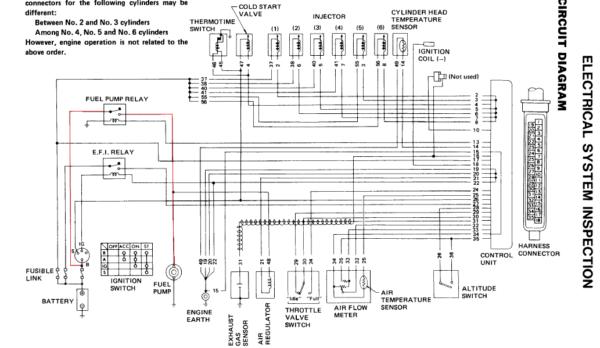 Z31 Wiring Diagram