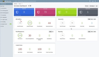 AVG Managed Workplace 10_Services Dashboard 1200