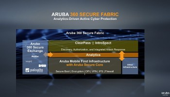 Aruba brings its first 802 11ax access points and new