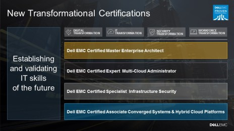 Dell EMC announces four new 'transformational' certifications