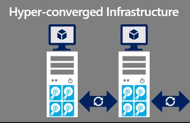 Flexxible IT Aims to Fill Open Source HCI Gap - The Channel