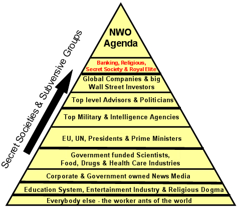 Erik on the Shadow Government, Part Two