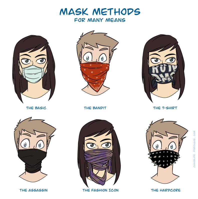 Mask Methods