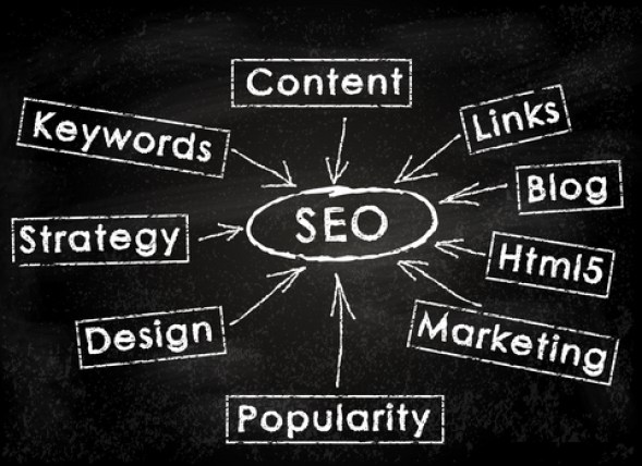 Image result for SEO Tips for Small Businesses