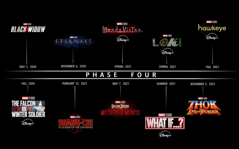 Marvel phase 4: What we know about the upcoming movies