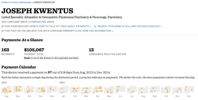 Joseph ProPublica - dollars for docs