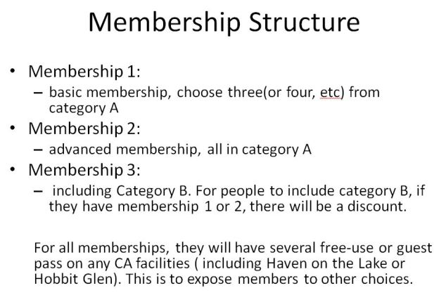 CA_new_membership_structure_p3