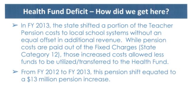 health fund deficit p2