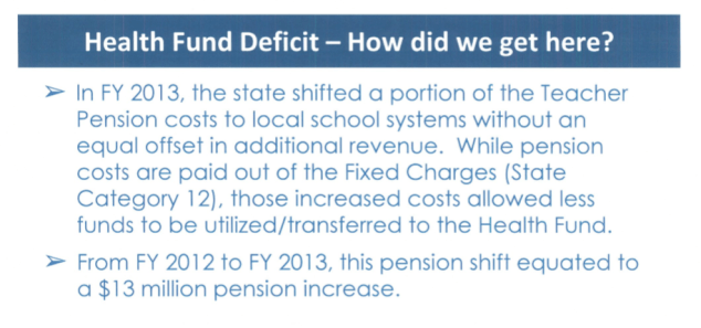 health fund deficit p2