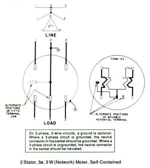 KWH Meter Wiring Diagrams
