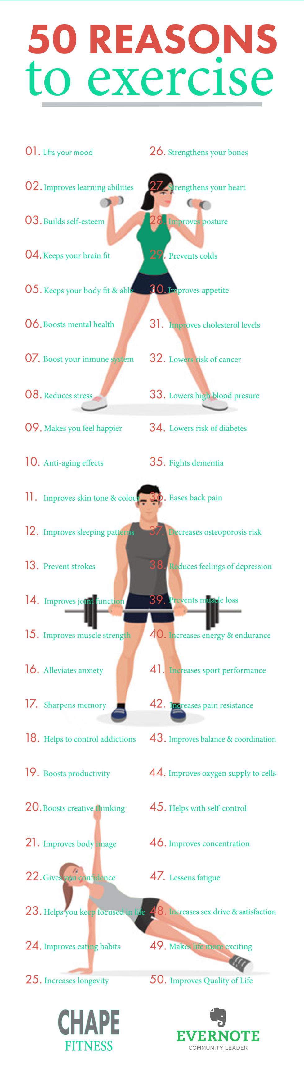 50 reasons exercise is good for you