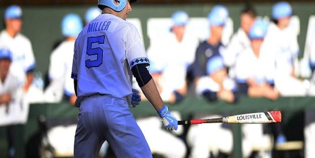 UNC Baseball's JB Bukauskas, Brian Miller Named Preseason All-Americans