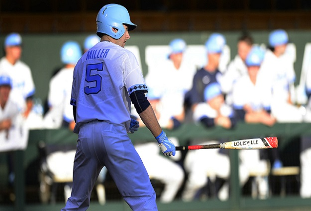 UNC Baseball's JB Bukauskas, Brian Miller Named Preseason All-Americans