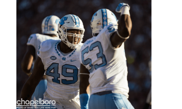Inside Carolina: This Weekend's Potential Upset