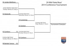 Boys' Bracket - Click to enlarge