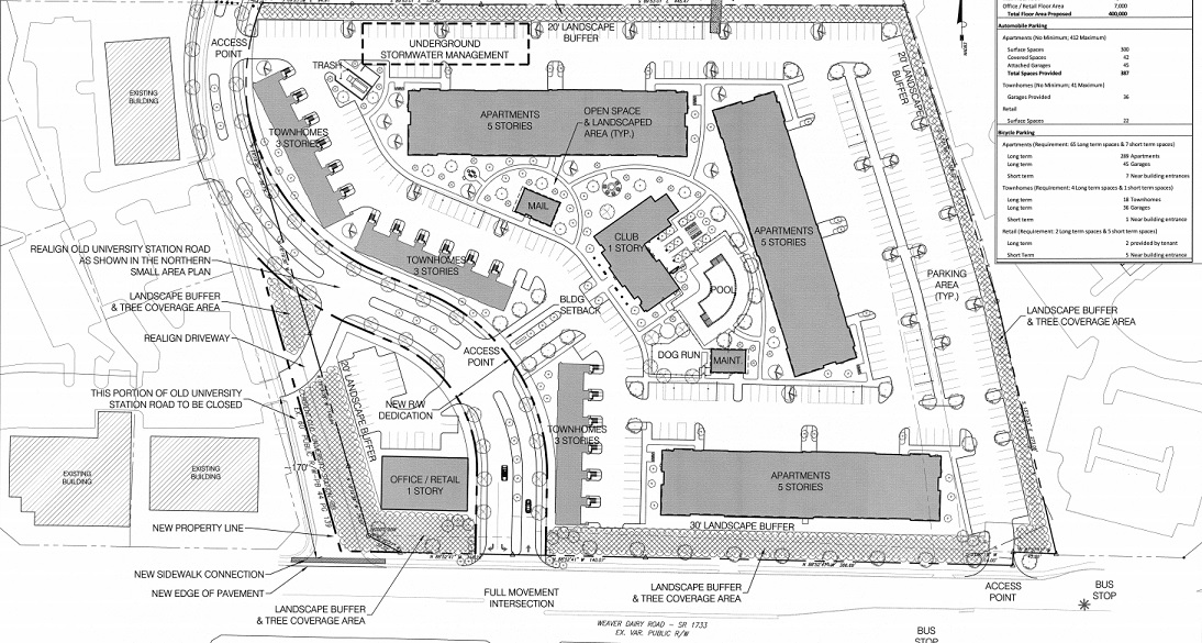 Emotional Pleas at Chapel Hill Meeting Over Possible Redevelopment ...
