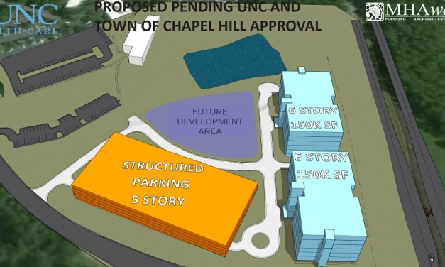 UNC Health Care Proposes Redevelopment in Chapel Hill