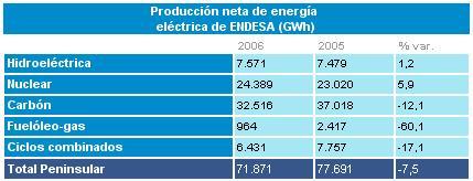 energia_electrica.jpg