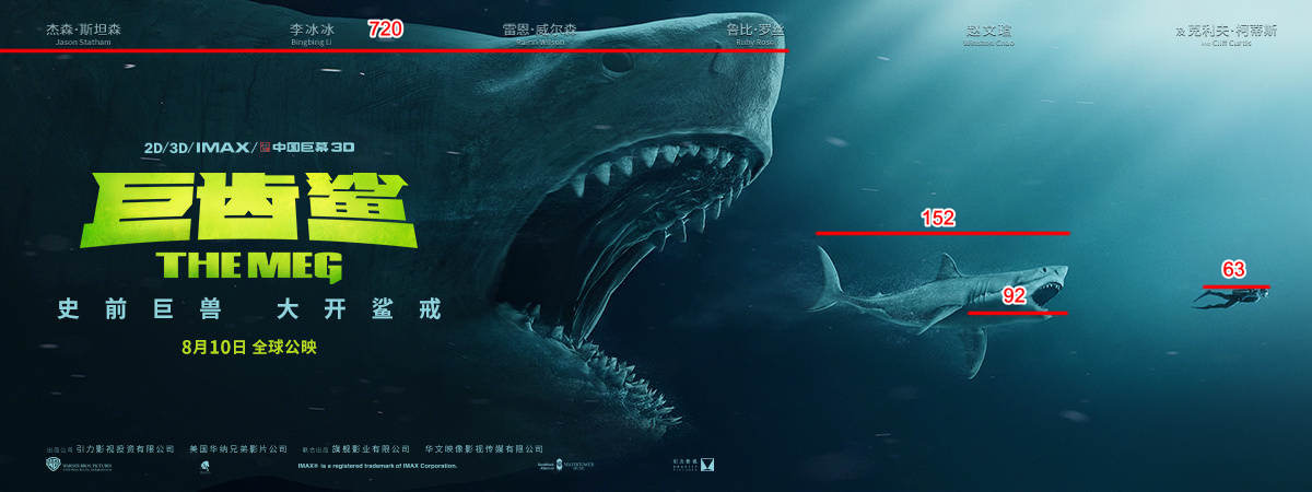 Movie, The Meg(美國.中國, 2018) / 巨齒鯊(台) / 巨齿鲨(中) / 極悍巨鯊(港), 科學考究